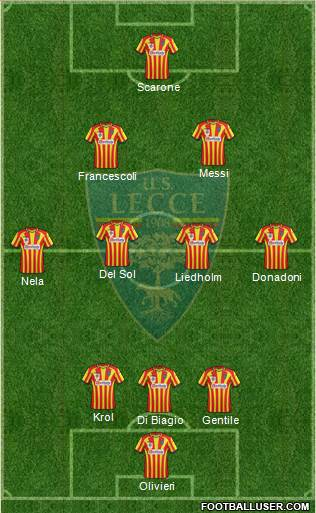 Lecce 3-4-2-1 football formation