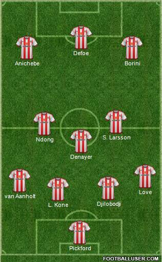 Sunderland 4-1-3-2 football formation