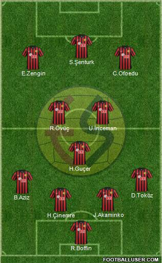 Eskisehirspor 5-3-2 football formation