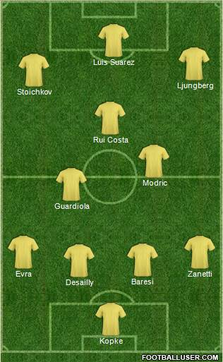 Championship Manager Team 4-2-1-3 football formation