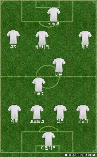 Football Manager Team 4-5-1 football formation