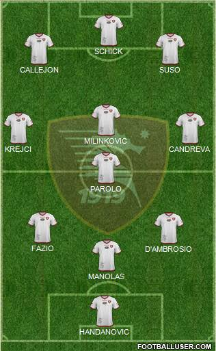 Salernitana 3-4-3 football formation