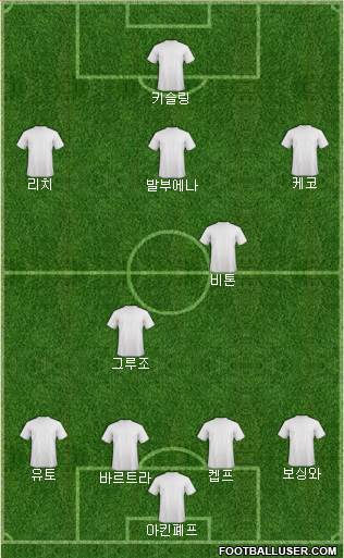 Championship Manager Team 4-5-1 football formation