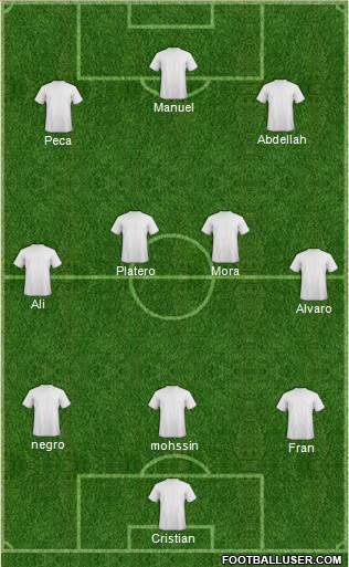 FUS Rabat 3-4-3 football formation
