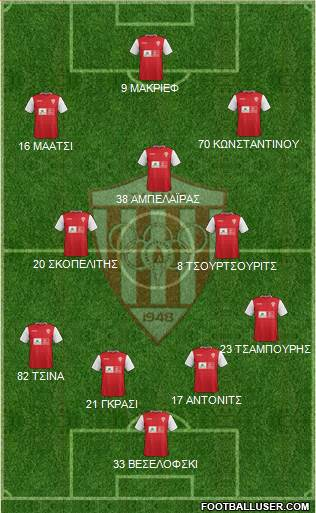 AS Nea Salamis Famagusta 4-2-2-2 football formation