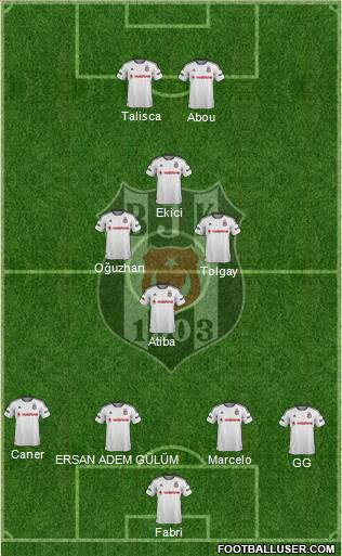Besiktas JK 4-4-1-1 football formation