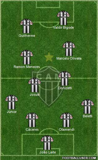 C Atlético Mineiro 4-4-2 football formation