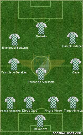 Moreirense Futebol Clube football formation