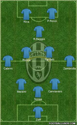 Juventus 3-4-1-2 football formation