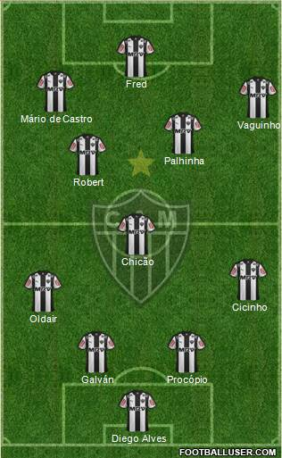 C Atlético Mineiro 4-3-3 football formation
