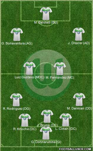 VfL Wolfsburg 5-3-2 football formation