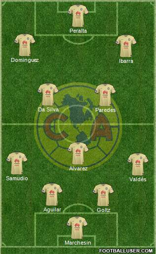 Club de Fútbol América 4-1-2-3 football formation