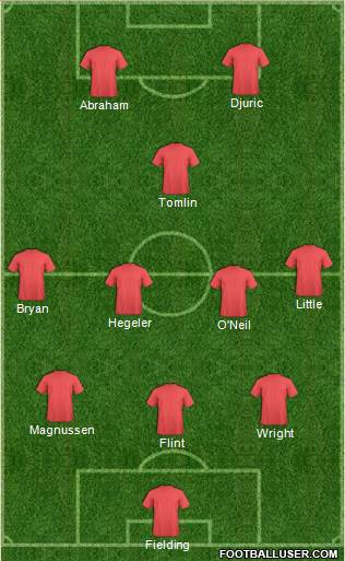 Bristol City 3-5-2 football formation