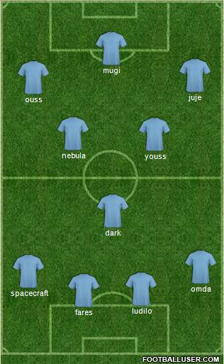 Championship Manager Team 4-1-2-3 football formation