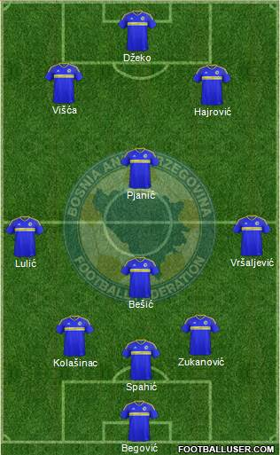 Bosnia and Herzegovina 3-4-3 football formation