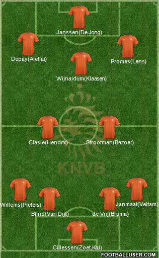 Holland 4-2-2-2 football formation