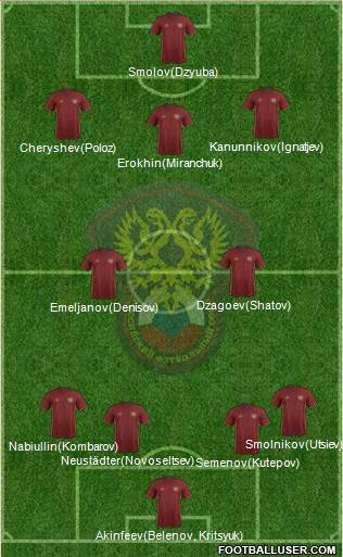 Russia 4-2-2-2 football formation