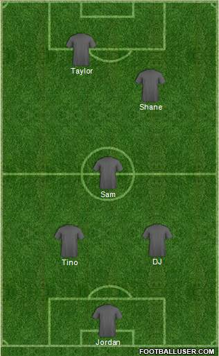 Bangor City 3-4-2-1 football formation