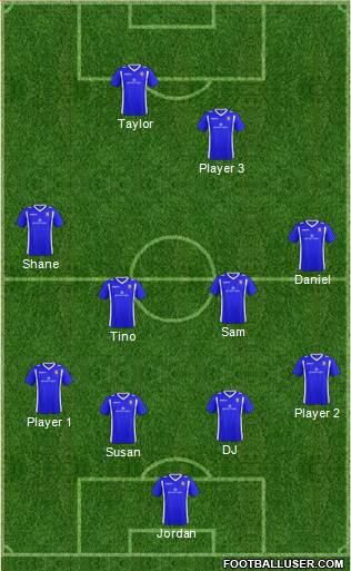 Bangor City 4-4-2 football formation