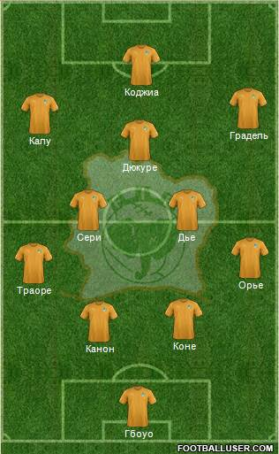 Côte d'Ivoire 4-2-3-1 football formation