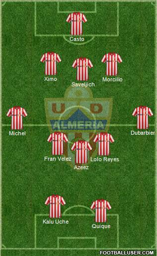 U.D. Almería S.A.D. 4-3-3 football formation