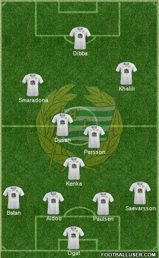 Hammarby IF 4-2-3-1 football formation
