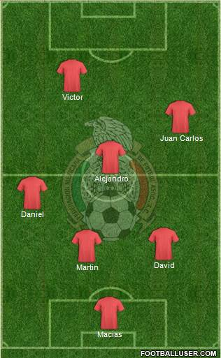 Mexico 3-5-2 football formation