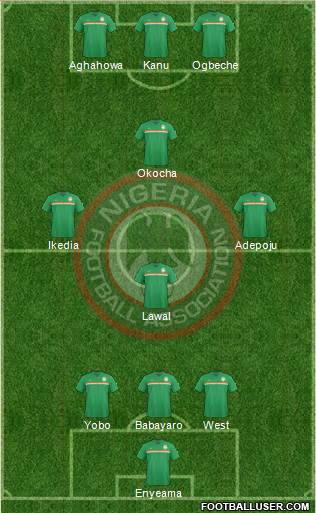Nigeria 4-1-4-1 football formation