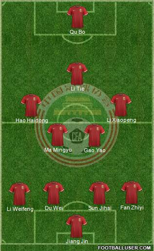 China 3-5-1-1 football formation