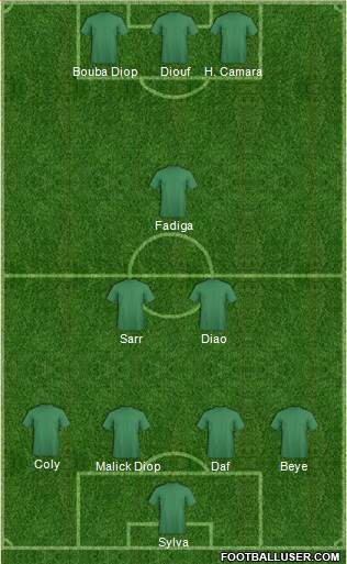 England 3-5-1-1 football formation