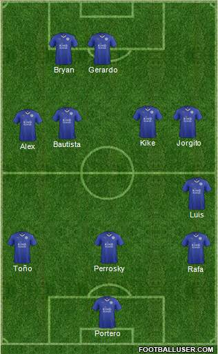 Leicester City 3-4-2-1 football formation