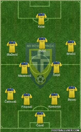 NK Inter (Z) 4-2-3-1 football formation