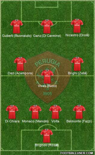 Perugia 4-3-3 football formation