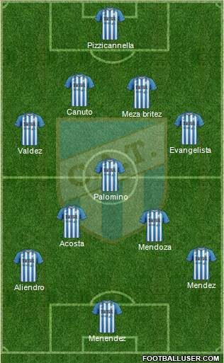Atlético Tucumán 4-5-1 football formation