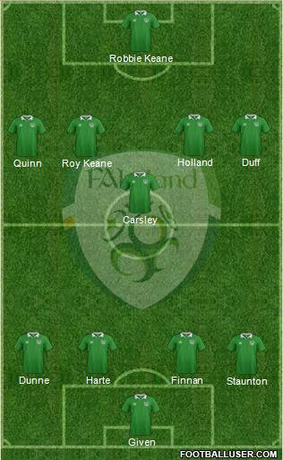 Ireland 3-5-1-1 football formation