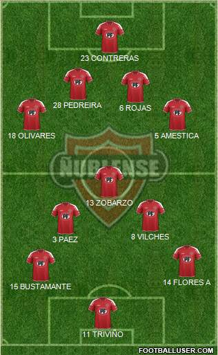CD Ñublense S.A.D.P. 4-1-2-3 football formation