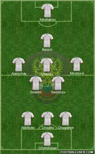 Russia 4-1-3-2 football formation
