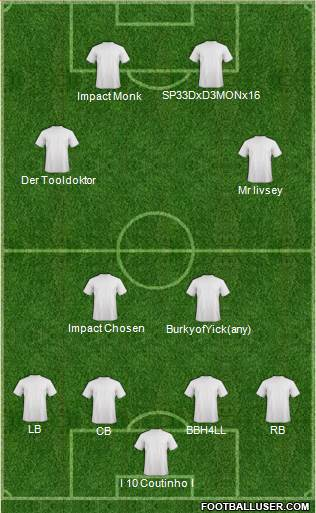 Fifa Team 4-1-3-2 football formation