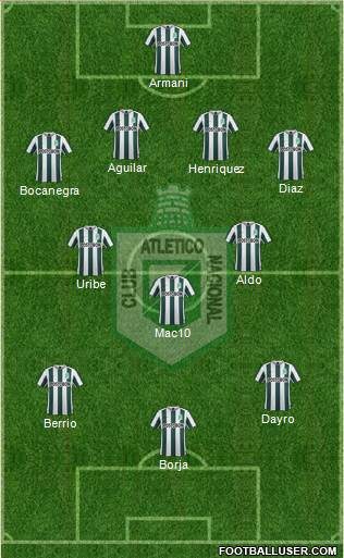 CDC Atlético Nacional 4-3-3 football formation