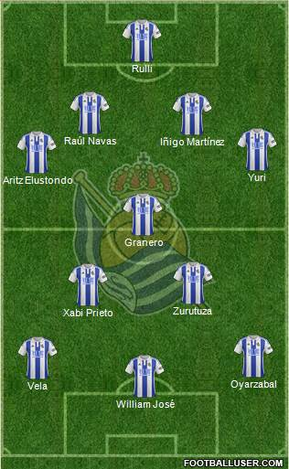 Real Sociedad S.A.D. 4-3-3 football formation