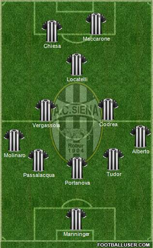 Siena 5-3-2 football formation