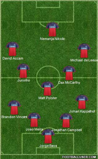 Chicago Fire 4-3-3 football formation