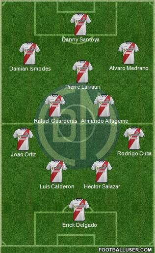 CC Deportivo Municipal 4-2-3-1 football formation