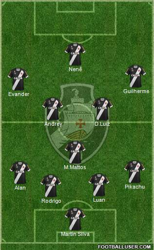 CR Vasco da Gama 4-1-4-1 football formation