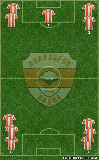 Adanaspor A.S. 4-4-2 football formation