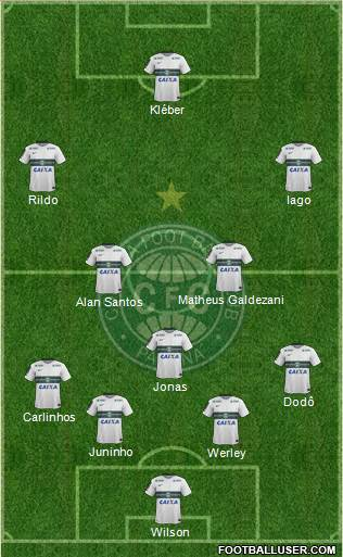 Coritiba FC 4-3-3 football formation
