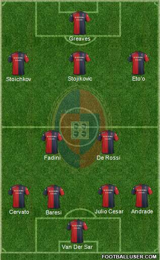 Cagliari 4-2-3-1 football formation