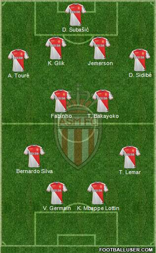 AS Monaco FC 4-2-2-2 football formation