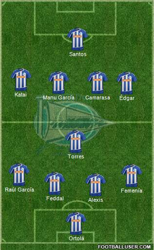 D. Alavés S.A.D. 4-1-4-1 football formation