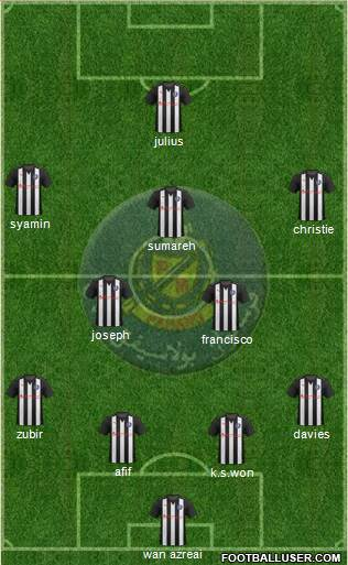 Pahang 4-2-3-1 football formation